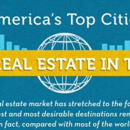 Cheapest Real Estate in the World