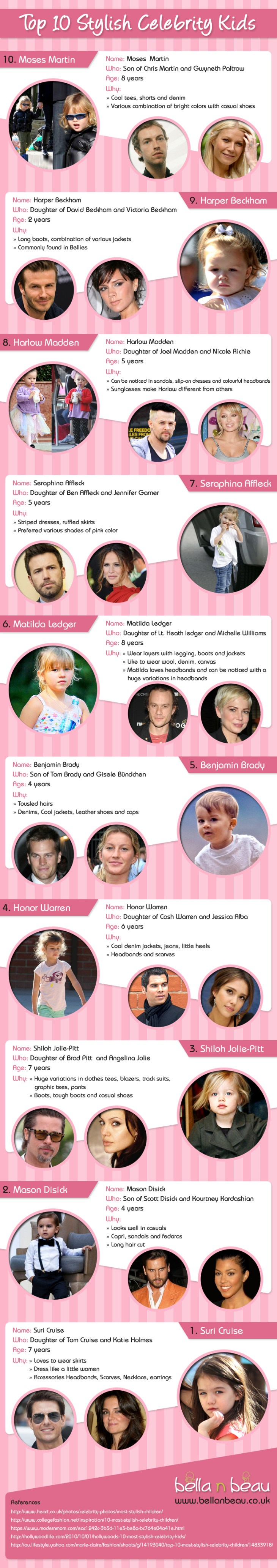 Cool Celebrity Kids Infographic