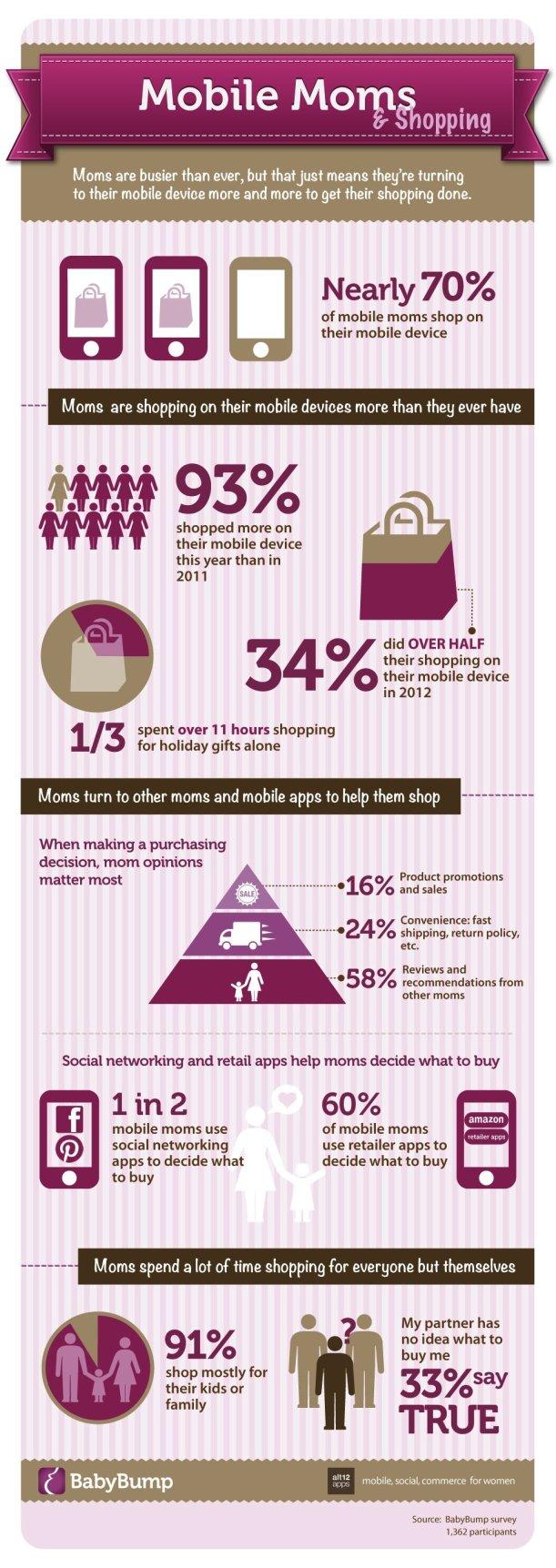 mobile-shopping-moms-