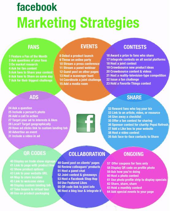 ebriksfacebook-marketing-strategy_511c8c2b14055