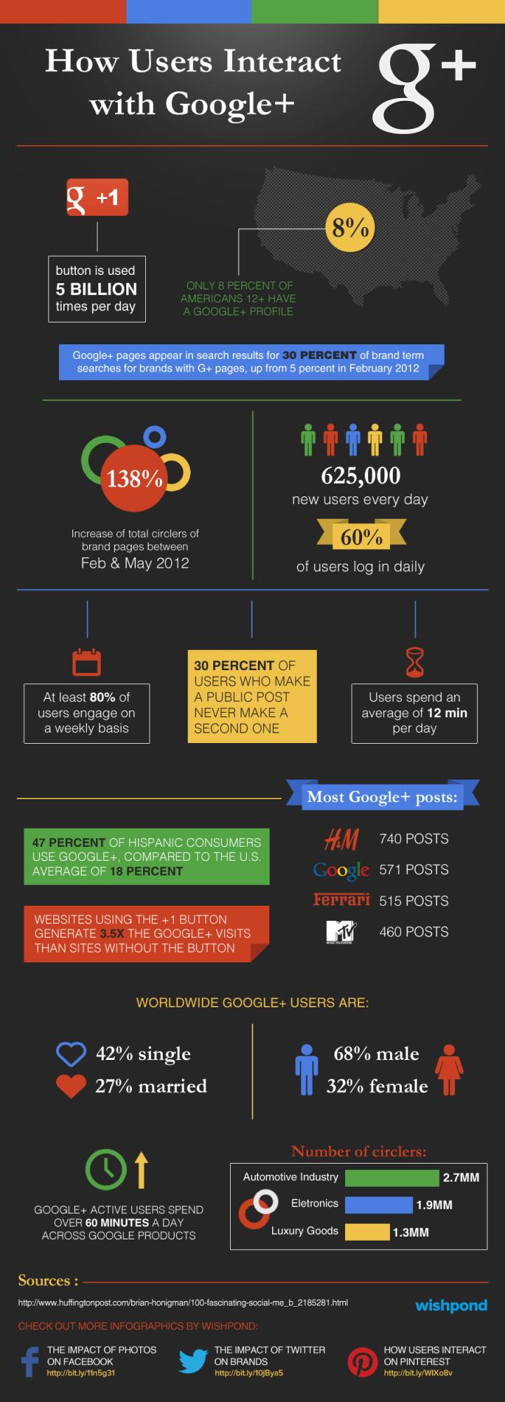 Infographic_google-1
