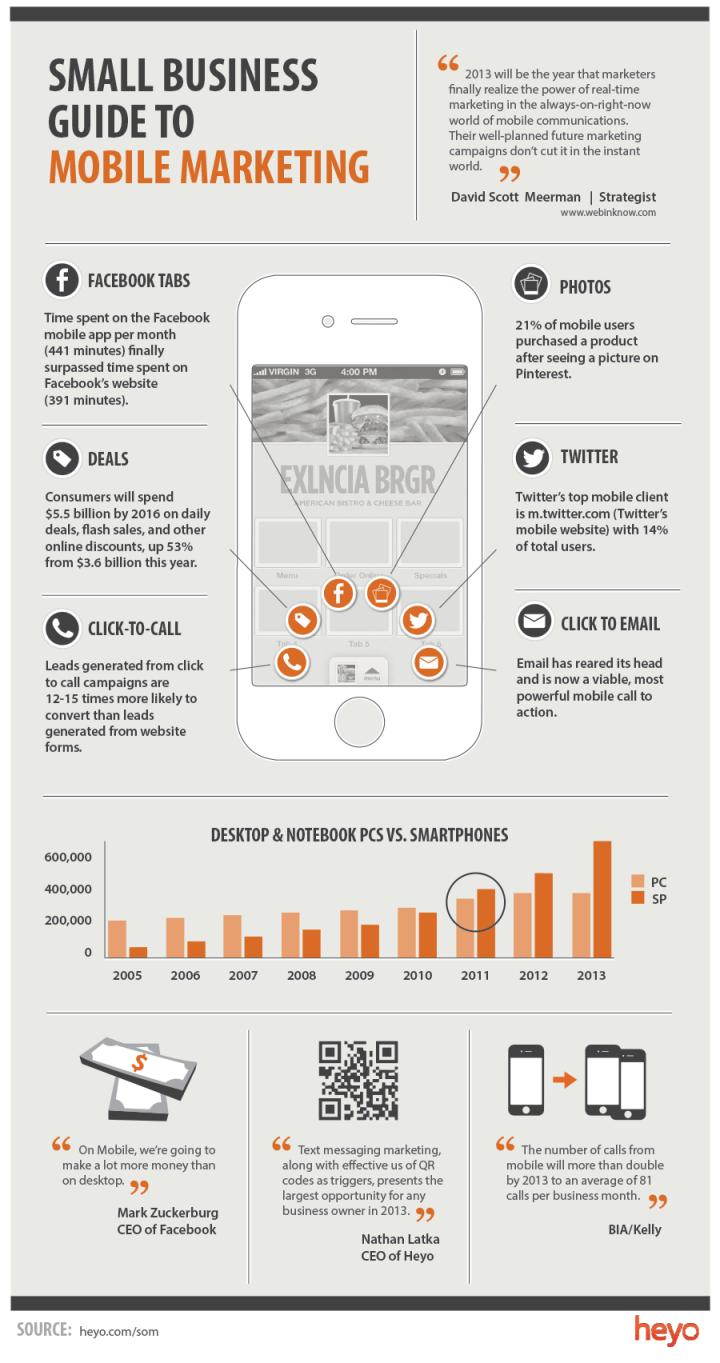 SmallBusinessGuide_Infographic2