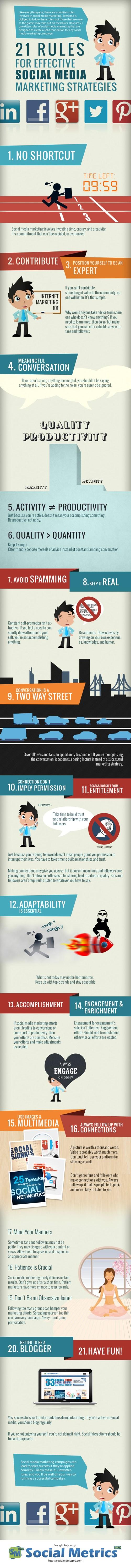 21-social-media-marketing-tips1