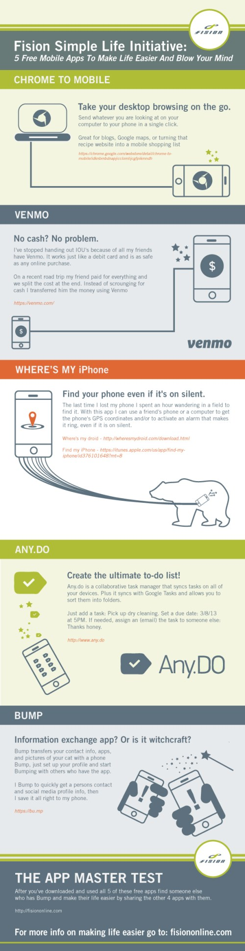 5MobileApps_Infographic