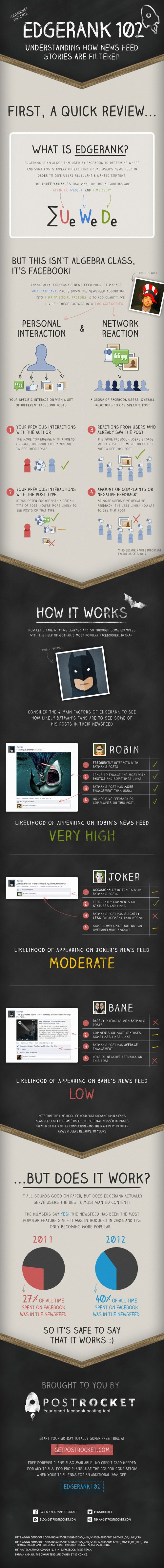 facebook-edgerank-102--understanding-how-news-feed-stories-are-filtered_5176031b8acdc