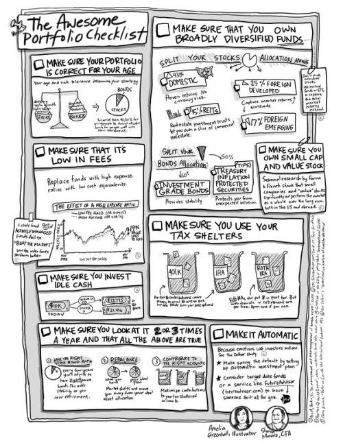 the-awesome-portfolio-checklist_5167482878c5d