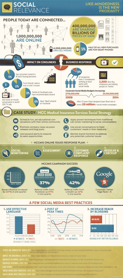 business-social-media_51c9ce155221d