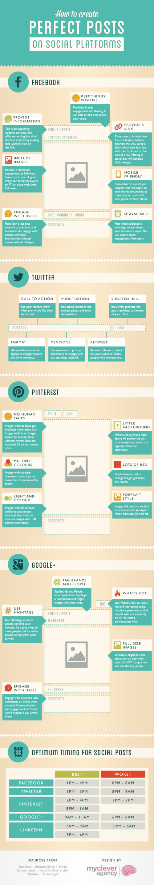 how-to-create-the-perfect-pinterest-google-facebook--twitter-posts_51b88c7bc101b