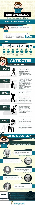 how-to-overcome-writers-block_51b09043016c5