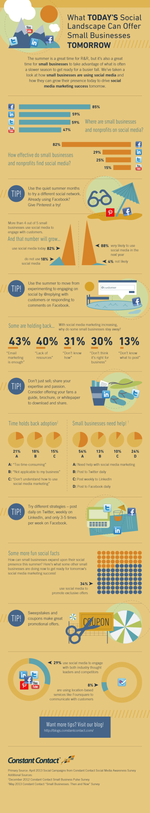 what-todays-social-landscape-can-offer-small-businesses-tomorrow_51d45ca36a20f