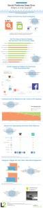 social-platforms-deep-dive_52047a506f1a7