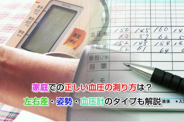 Correct blood pressure Eye-catching image