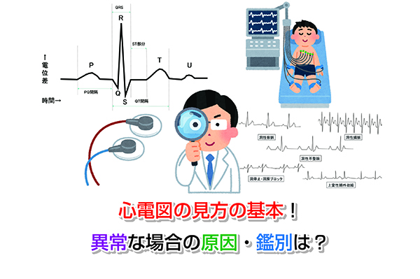 View of the electrocardiogram Eye-catching image