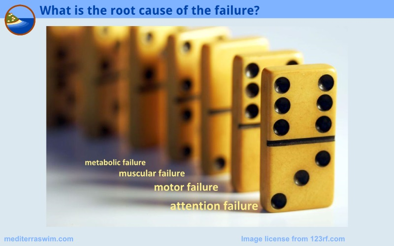 The Root Cause Of Failure