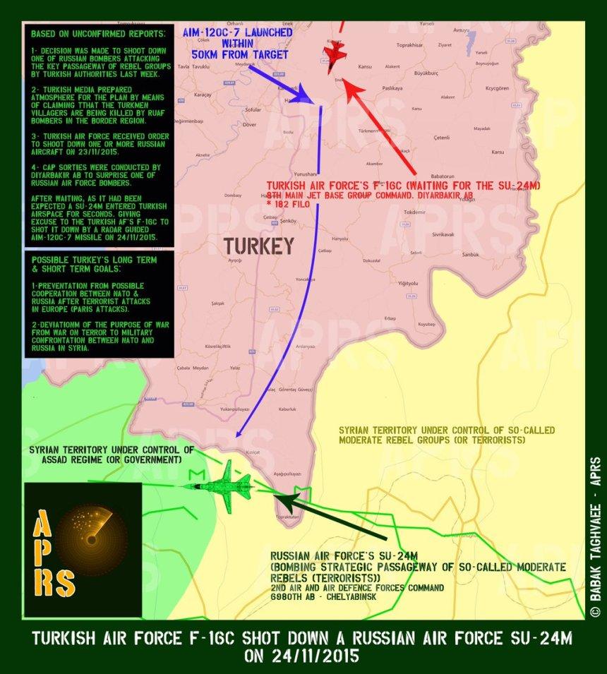 Plan Turecka