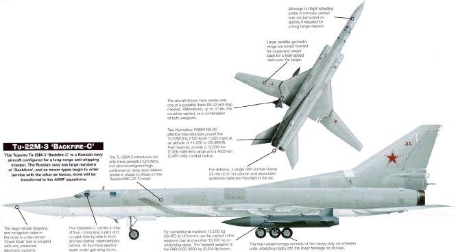 TU22M3