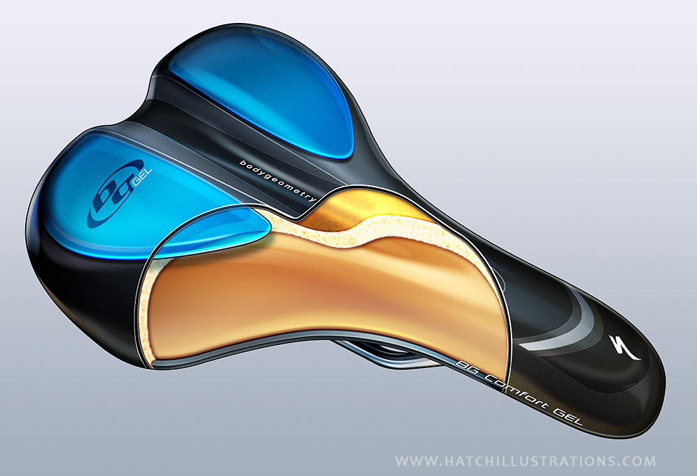 Specialized saddle