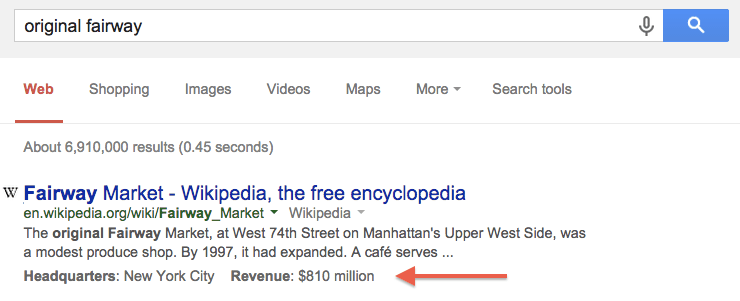Original Fairway knowledge graph