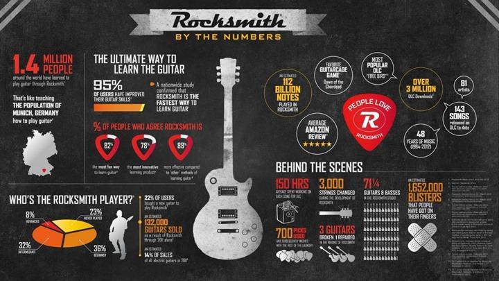 rocksmith-infographic_05.06.13