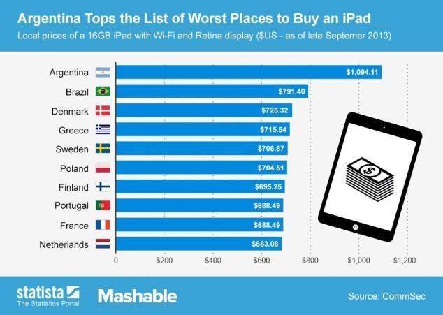 2013-09-30_iPad-Prices-1