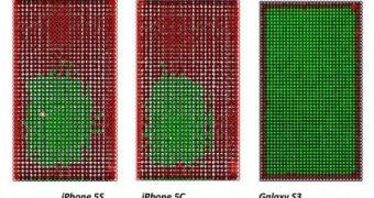 iPhone 5s e iPhone 5c se saem pior que o Galaxy S3 em teste de precisão do touch-screen