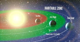Chances de planetas potencialmente habitáveis são de 1 em cada 5, em estrelas parecidas com o Sol