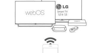LG lança Connect SDK, buscando unificar streaming entre TVs e gadgets