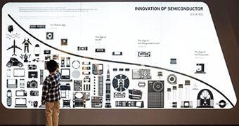 Samsung abre seu próprio Museu da Inovação Tecnológica