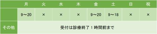 勝田医院の診療時間