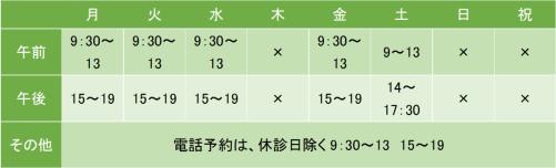 川崎沼田クリニックの診療時間