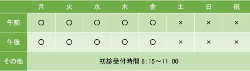 横浜労災病院の診療時間