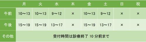 新横浜心のクリニック・メンタルクリニックの診療時間