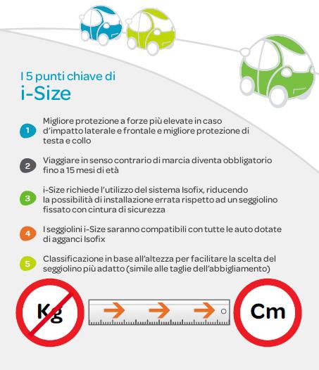 normativa i-size seggiolini auto