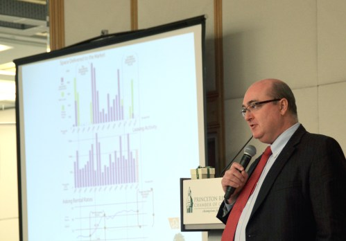 Haines, Real Estate Forecast Crop