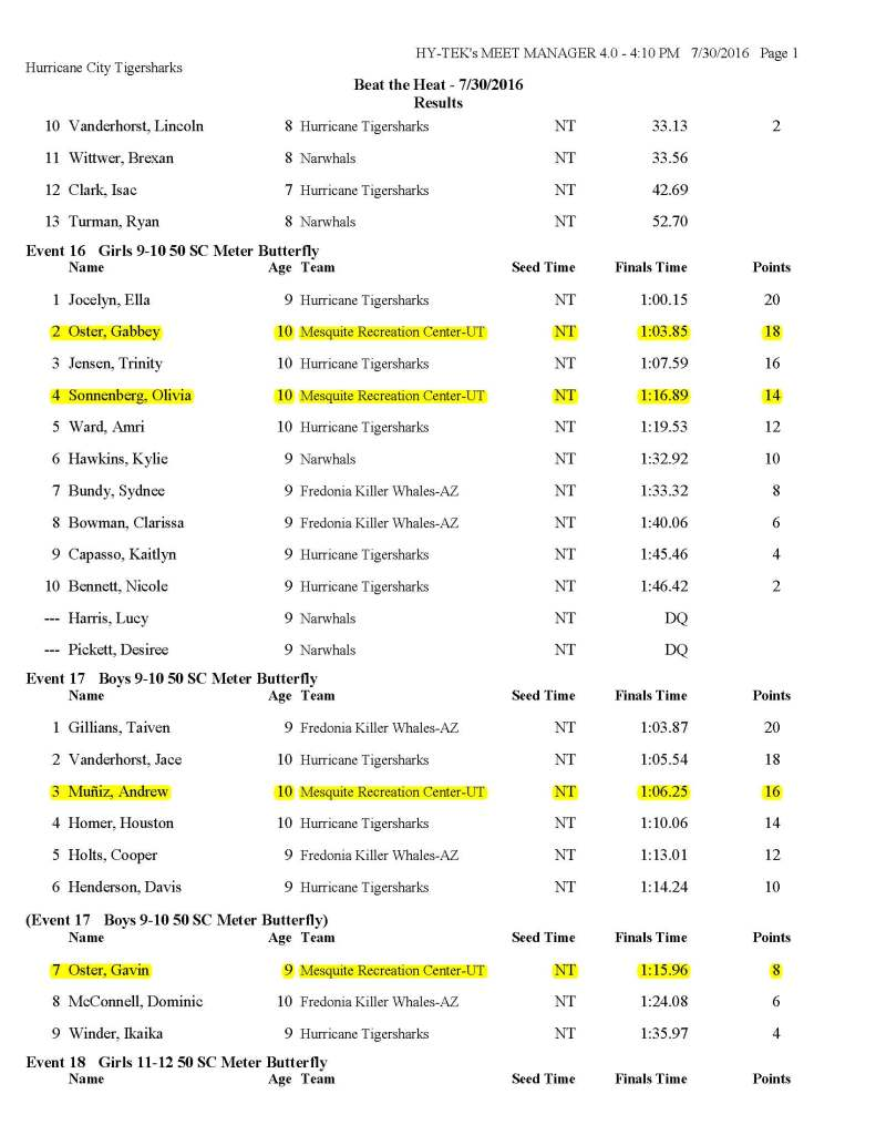 Beat the Heat 2016 results_Page_06