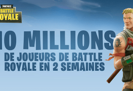 10 millions de joueurs fortnite battle royale pc ps4 xbox one