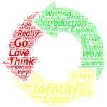 Notable Notes: Exploring Identity with/in #CLMOOC