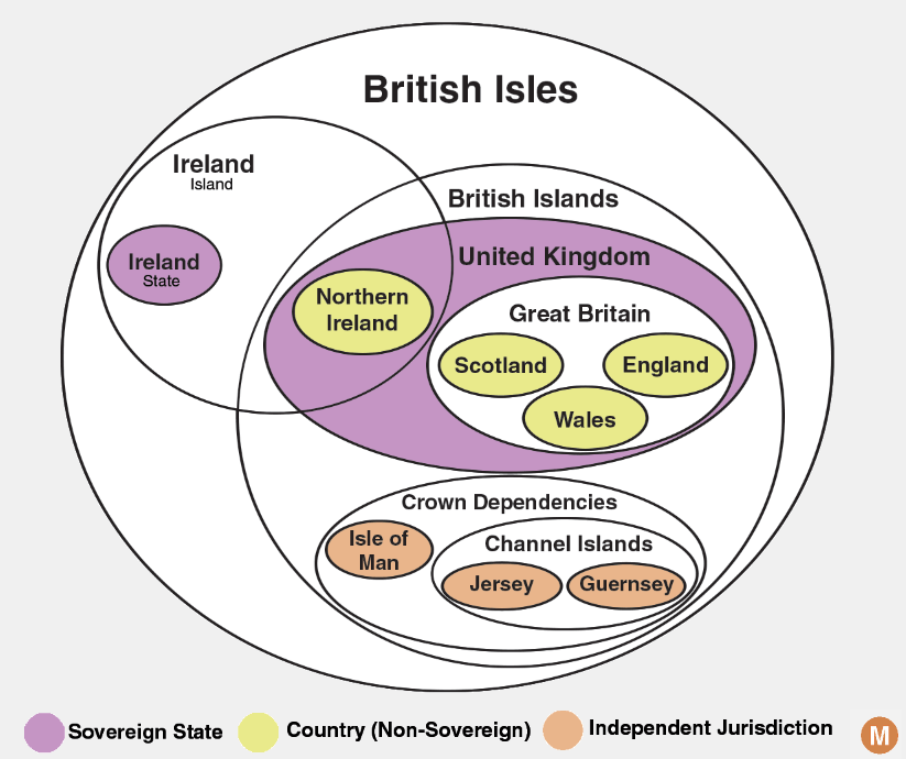 The absurdly confusing lands of the british crown explained in 1 british isles diagram ccuart Gallery