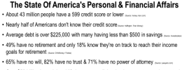 Credit Restoration For Contractors