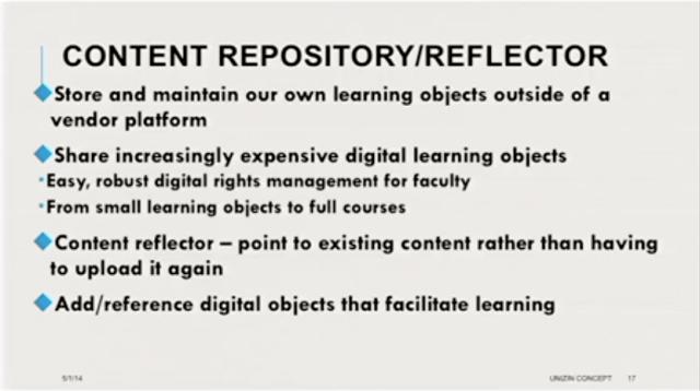 Unizin Content Repository 2