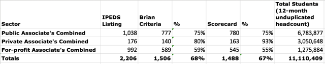 Brian_Criteria_By_Sector