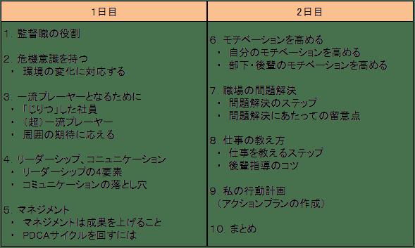 kaisou3