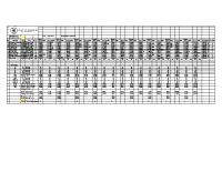 2017-03-05-motorkhana-ringwood-provisional-results