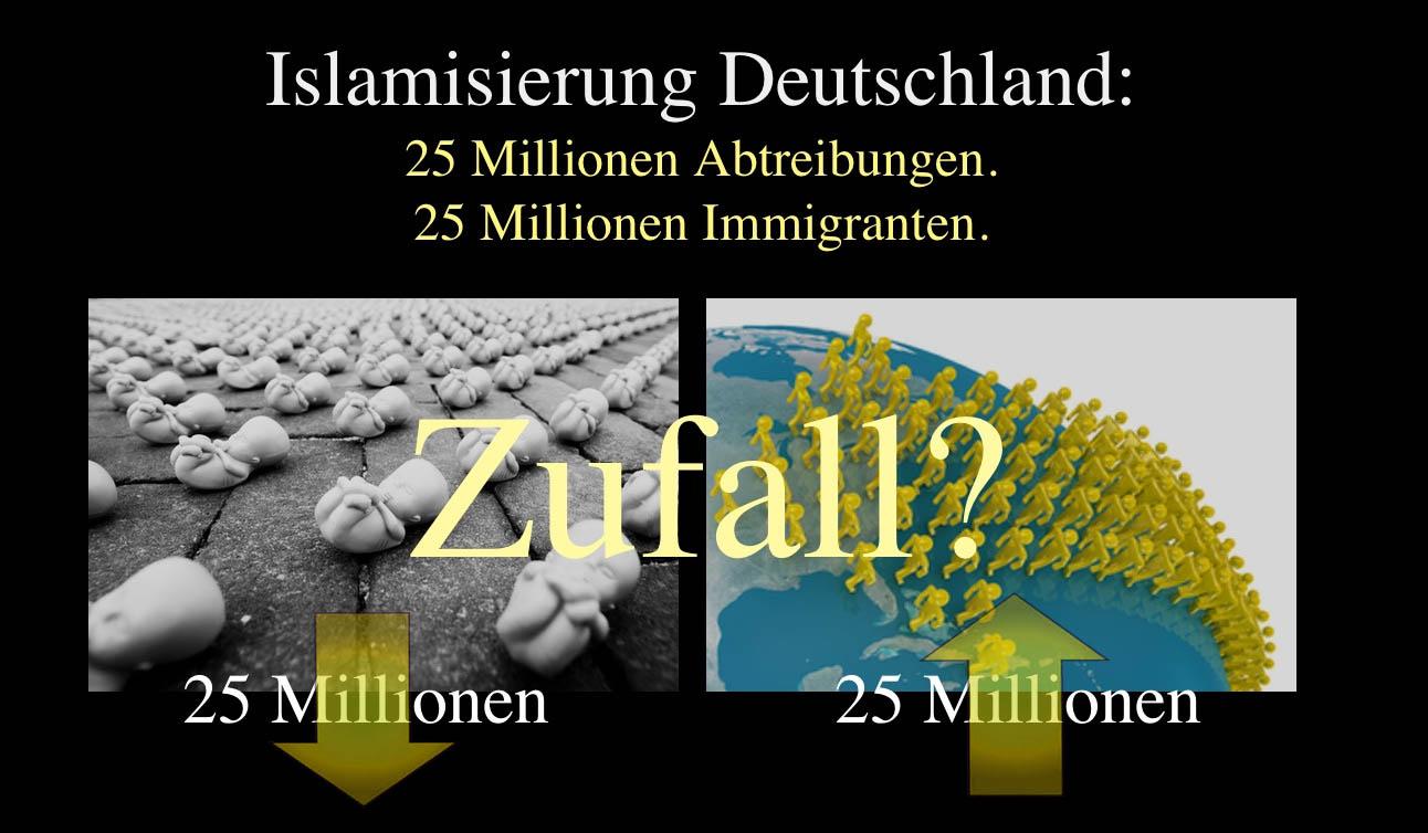 islamisierung deutschland