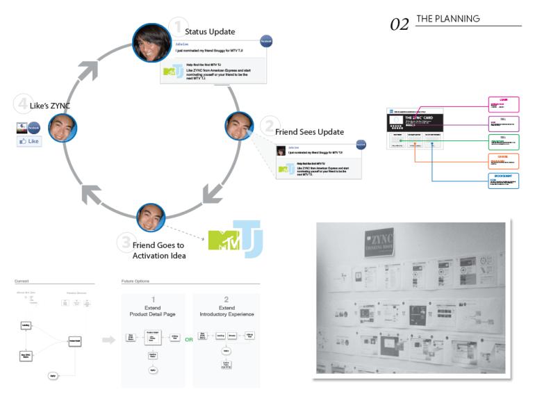 Amex_layout_Planning