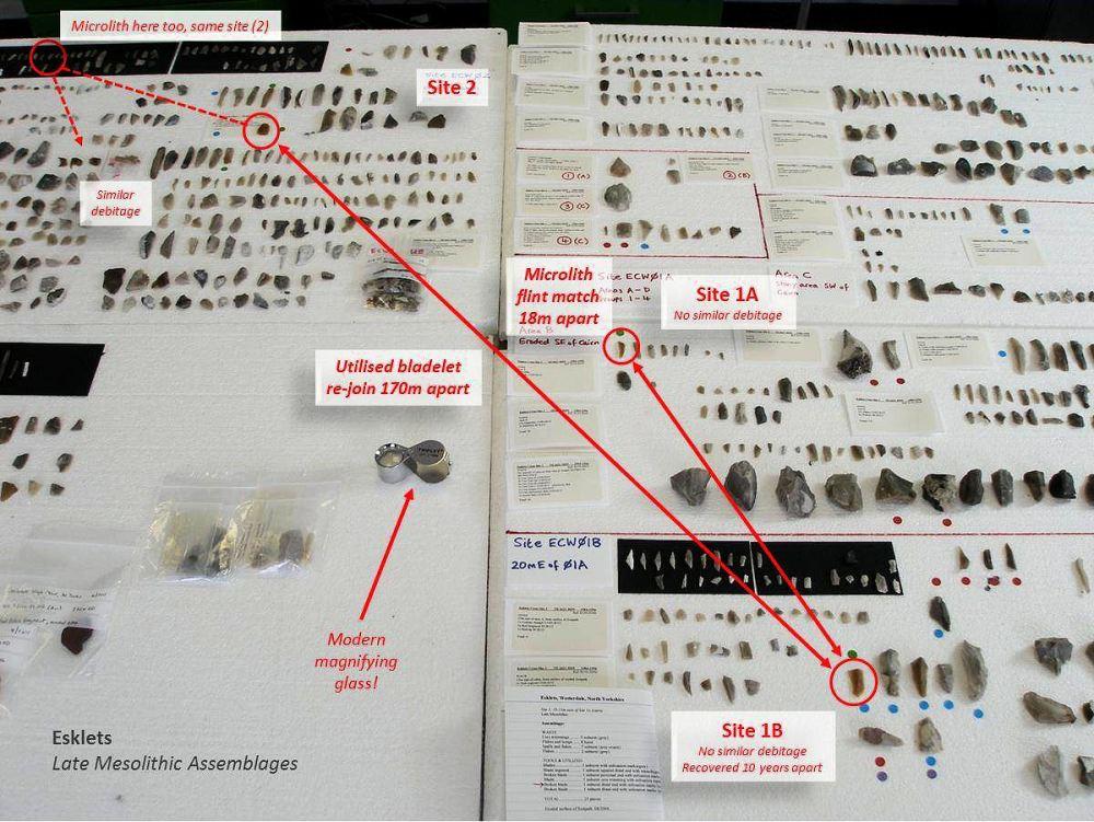 Lithic Analysis Methodology (1/5)