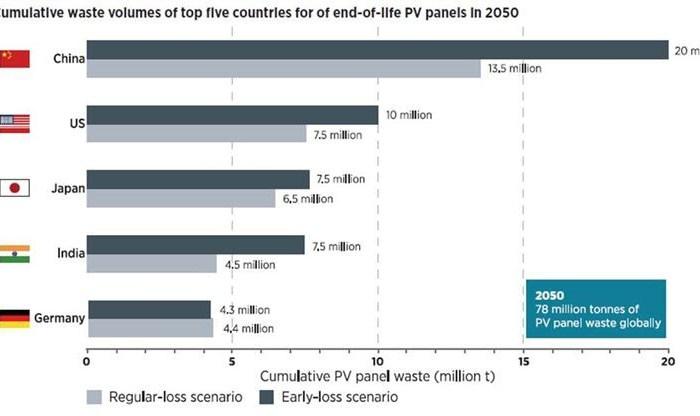 Solar PV blog post 6 21 2016