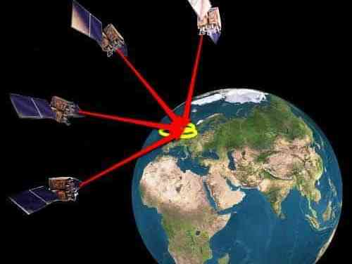 Top 7 Uses for GPS Tracking Systems