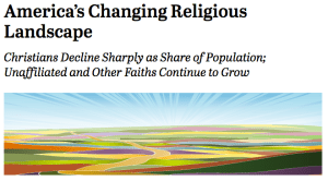 Changing Religious Landscape
