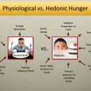 Physiological-vs-Hedonic-Hunger